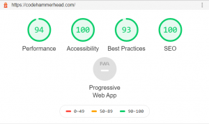 Codehammerhead.com's Google Lighthouse website performance Score